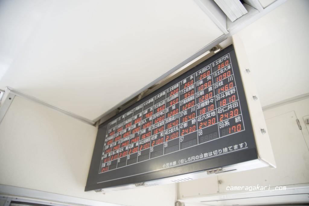 ワンマン電車の運賃表